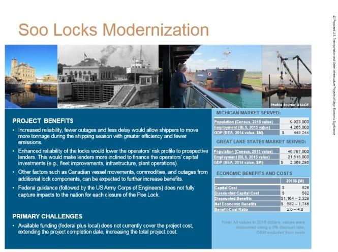 soo-locks-usace-moderization-report-2