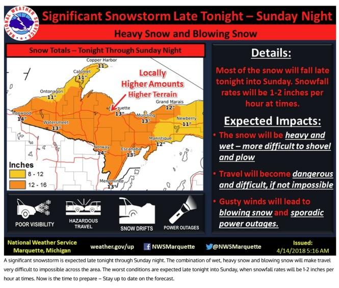 Sat storm graphic